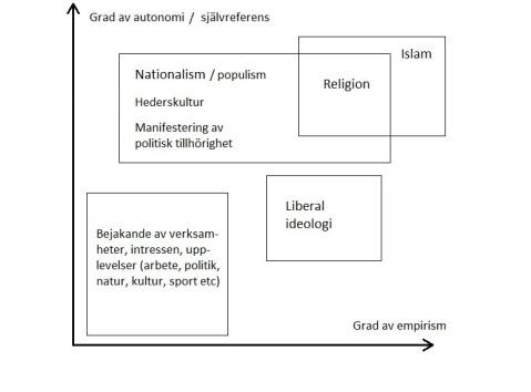 Ideologins_dimensioner